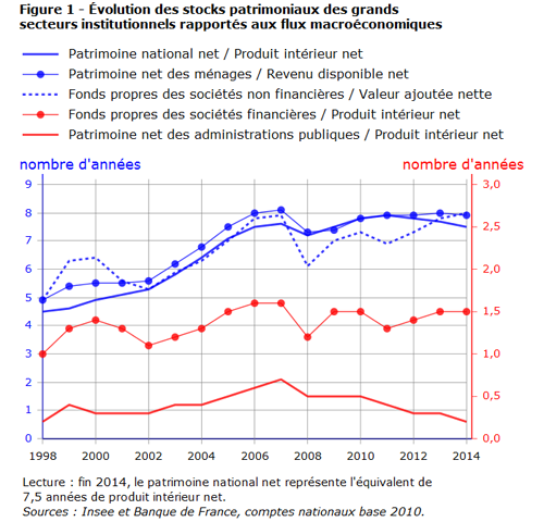 patrimoine-france-2014-2